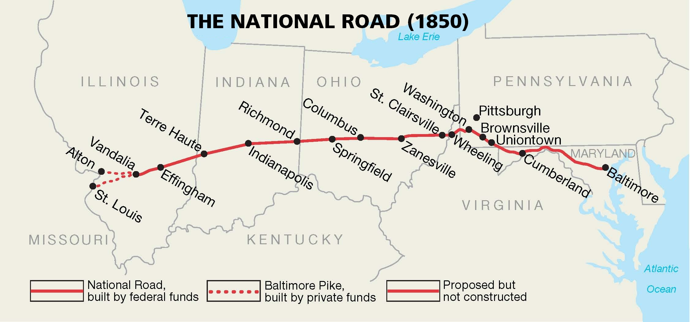 The National Road Map
